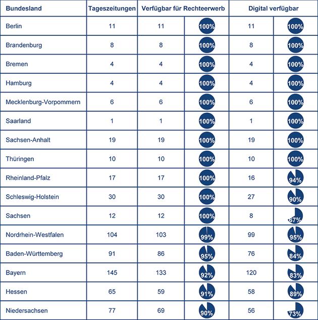 2015-10-08_Tipp-Abdeckung-Tageszeitungen_630