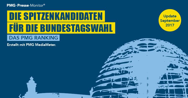 PMG Ranking: Spitzenkandidaten der Parteien - September 2017