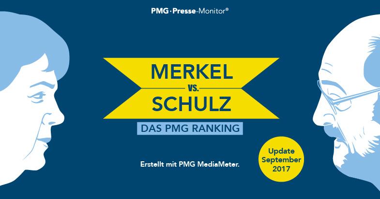 Medien-Ranking: Angela Merkel versus Martin Schulz