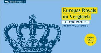 Europas Royals in den Medien | Februar 2018