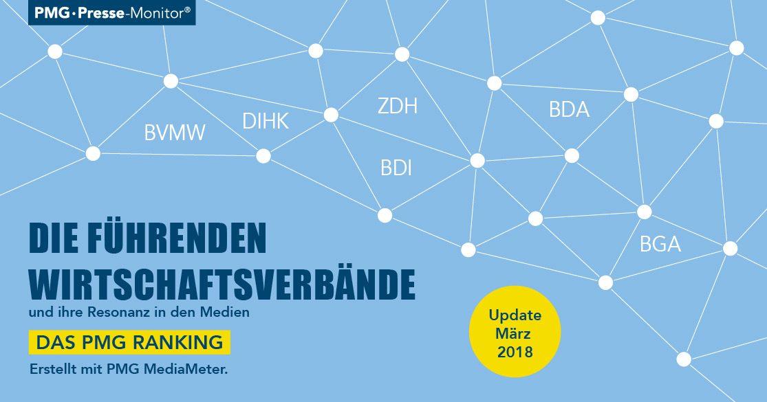 PMG Ranking: Wirtschaftsverbände im März 2018