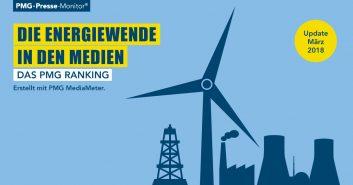 PMG Ranking Energiewende | März 2018