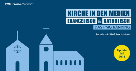 Kommunionstreit   Evangelische und katholische Kirche