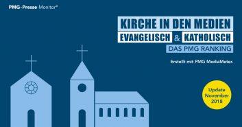 Evangelische und katholische Kirche in den Medien