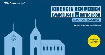 PMG Ranking: Kirchen - evangelisch vs. katholisch - Juli 2017