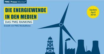 PMG Ranking zum Thema Energiewende im Mai